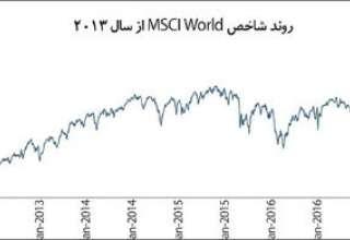 کاهش قیمت طلا با فشار بورس جهانی