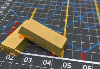 قیمت طلا پس از افت شدید شب گذشته بار دیگر افزایش یافت