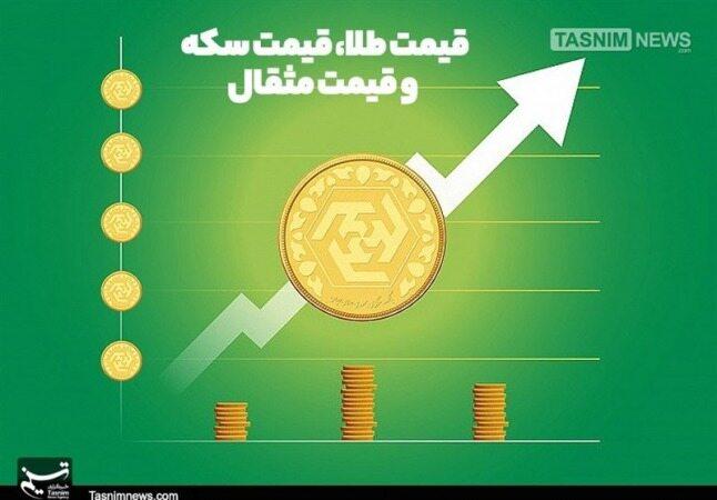 قیمت طلا، قیمت دلار، قیمت سکه و قیمت ارز امروز 98/05/02